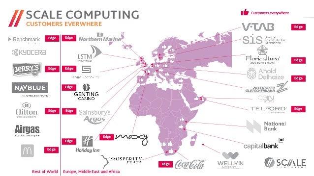 HCI einfach einfach! IT-Infrastruktur wie ein Smartphone! – data://disrupted® 2020 Slide 3