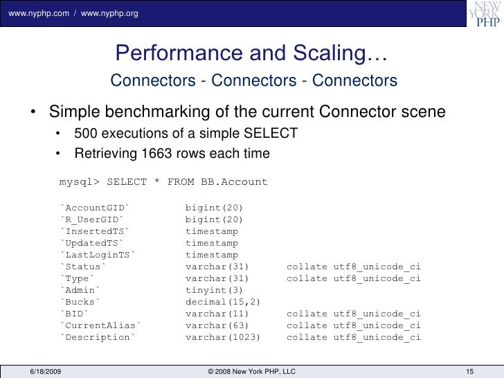 www.nyphp.com / www.nyphp.org                            Performance and Scaling…                       Connectors - Conne...