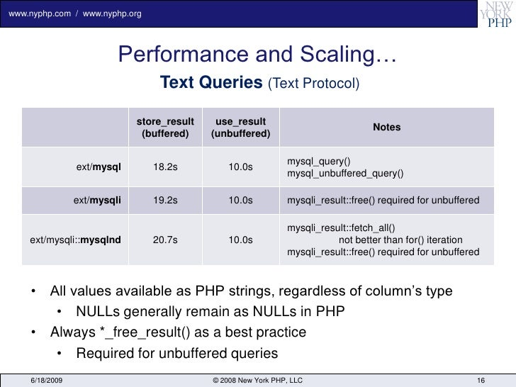 www.nyphp.com / www.nyphp.org                              Performance and Scaling…                                  Text ...