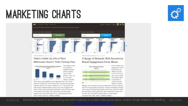 Marketing charts  iacquire.com  Marketing Charts is an interesting site with hundreds of random data points about random t...