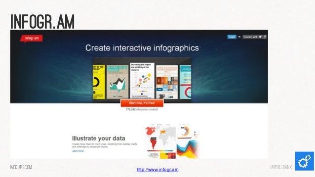 Infogr.am  iacquire.com  http://www.infogr.am  @iPullRank