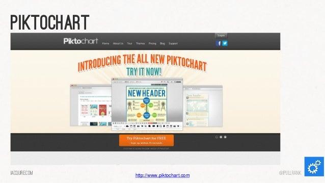 piktochart  iacquire.com  http://www.piktochart.com  @iPullRank