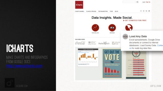 ICHARTS Make charts and infographcis from google docs http://www.icharts.com  iacquire.com  @iPullRank