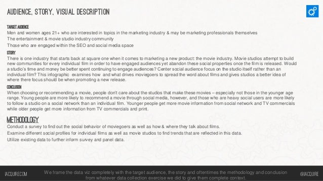 Audience, Story, visual description Target Audience Men and women ages 21+ who are interested in topics in the marketing i...
