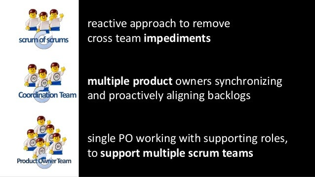Scaling Scrum with UX in the Enterprise
