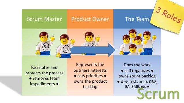 "Meta Backlog ""Sagas"" Product Owner Team"