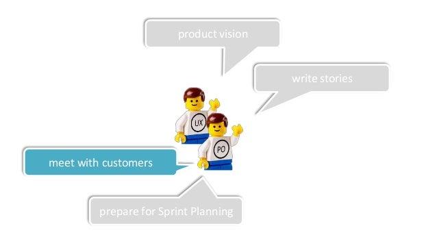DeliveryDeliveryDelivery Product Owner Team Delivery Deliv Lean UX