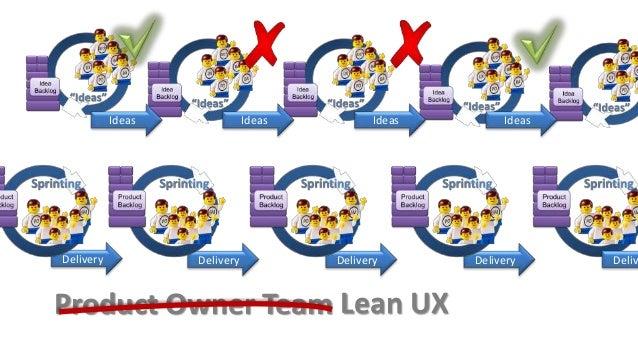 developingUX.com speakermix.com/calebjenkins @calebjenkins