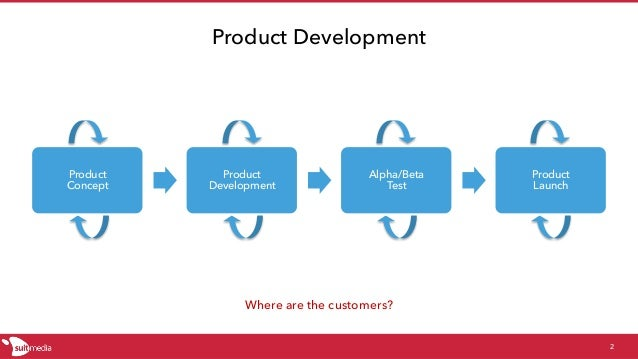 Where are the customers? Product Development 2 Product Concept Product Development Alpha/Beta Test Product Launch