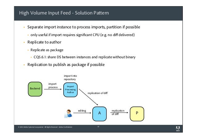 High Volume Input Feed - Solution Pattern §  Separate import instance to process imports, partition if possible §  §  o...