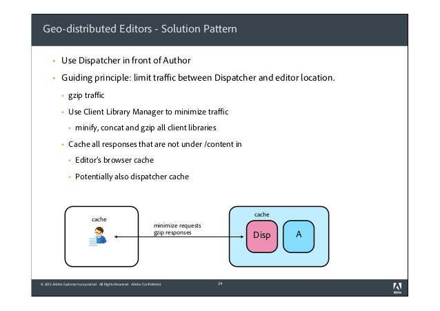 Geo-distributed Editors - Solution Pattern §  Use Dispatcher in front of Author  §  Guiding principle: limit traffic betwe...
