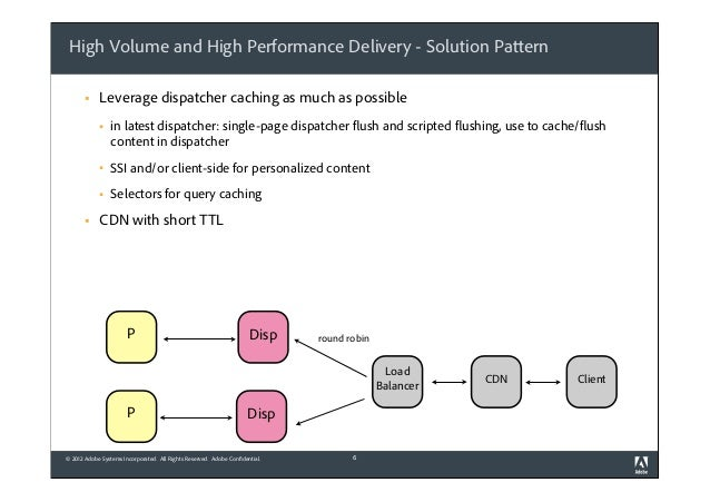 High Volume and High Performance Delivery - Solution Pattern §  Leverage dispatcher caching as much as possible §  §  S...