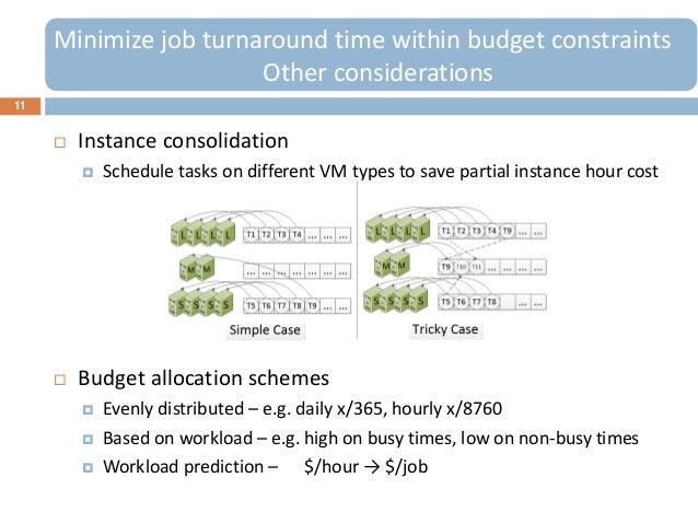 11 Instance consolidation Schedule tasks on different VM types to save partial instance hour cost Budget allocation sch...