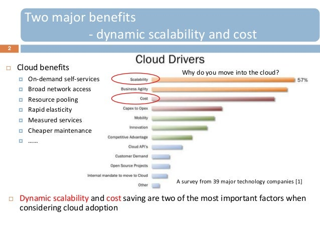 Scaling and scheduling to maximize application performance within budget constraints Slide 2