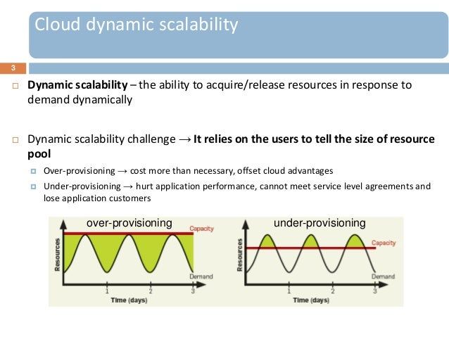 Scaling and scheduling to maximize application performance within budget constraints Slide 3