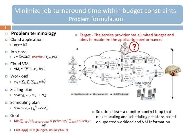 6Minimize job turnaround time within budget constraintsProblem formulation Problem terminology Cloud application app = ...