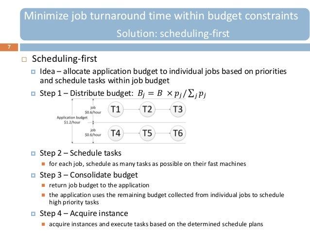 7 Scheduling-first Idea – allocate application budget to individual jobs based on prioritiesand schedule tasks within jo...