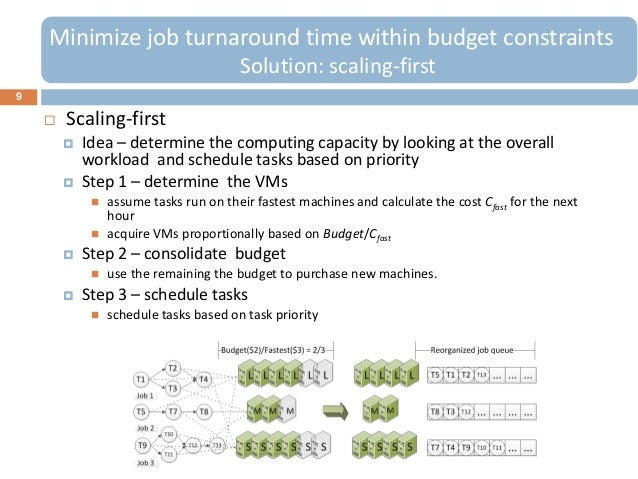 9Minimize job turnaround time within budget constraintsSolution: scaling-first Scaling-first Idea – determine the comput...