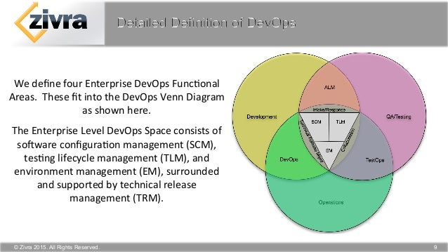 scaling devops from ground zero to enterprise 9 638?cb=1440764642 scaling devops from ground zero to enterprise