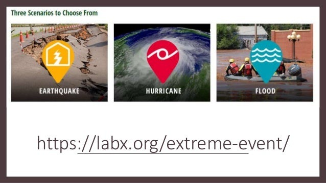 https://labx.org/extreme-event/