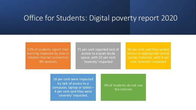 Office for Students: Digital poverty report 2020 52% of students report their learning impacted by slow or reliable intern...