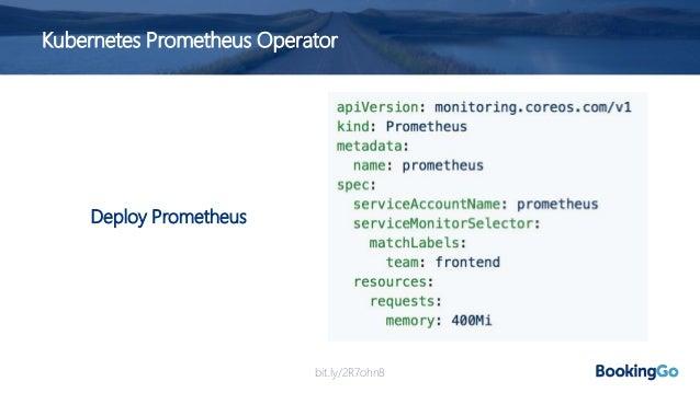 Kubernetes Prometheus Operator Configure Prometheus Targets bit.ly/2R7ohn8