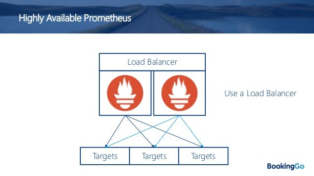 Highly Available Prometheus Targets Targets Targets Could use something like HA Proxy HA Proxy