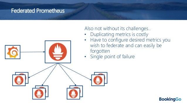 Prometheus for Practioners @ Monitorama EU 2018 Slides: https://bit.ly/2AqB11d Monitorama Talk: https://vimeo.com/289893972