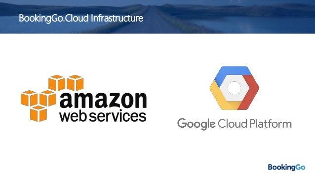 BookingGo.Cloud Infrastructure