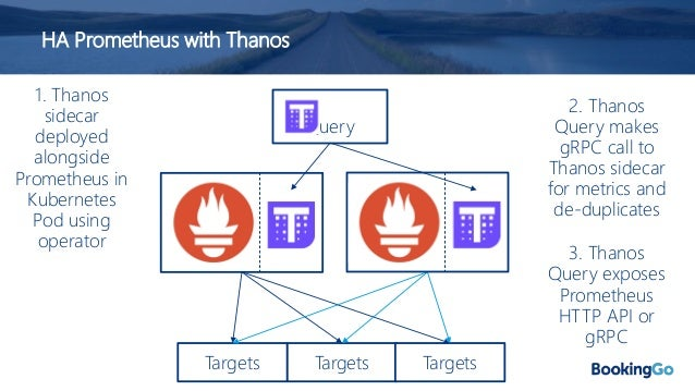 Scaling Prometheus on Kubernetes with Thanos