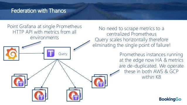 Challenges 1. How do we run HA Prometheus in our K8 clusters? 2. How do we achieve the single pane of glass when we have s...