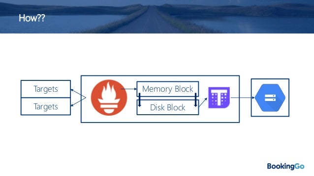 Long Term Storage with Thanos • Significantly reduce storage requirements of each Prometheus instance – only need to story...