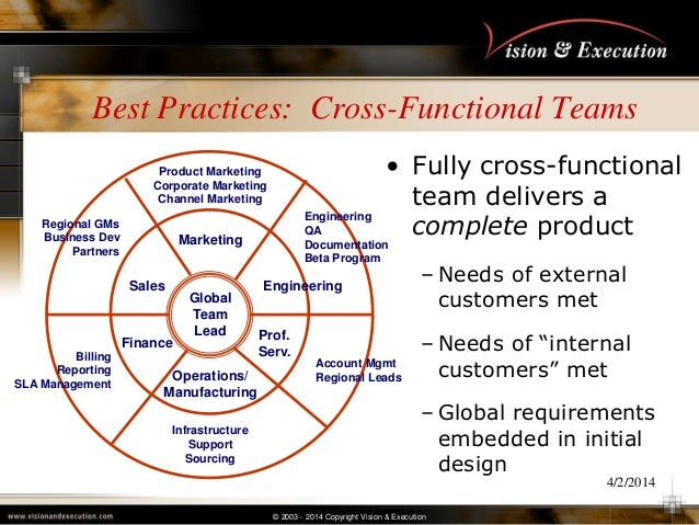 © 2003 - 2014 Copyright Vision & Execution 4/2/2014 Best Practices: Cross-Functional Teams • Fully cross-functional team d...