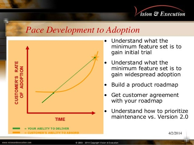 © 2003 - 2014 Copyright Vision & Execution 4/2/2014 Pace Development to Adoption • Understand what the minimum feature set...
