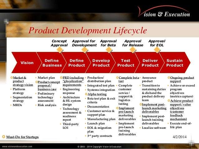© 2003 - 2014 Copyright Vision & Execution 4/2/2014 Market & product strategy vision  Platform strategy  Segmentation s...