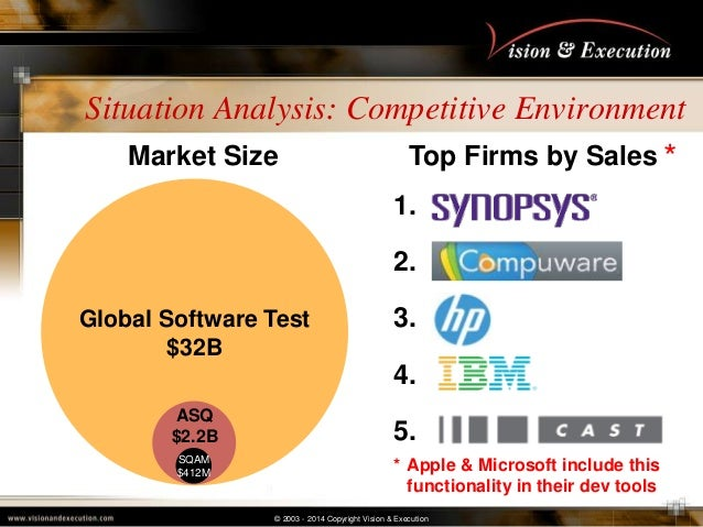 © 2003 - 2014 Copyright Vision & Execution Situation Analysis: Competitive Environment 4/2/2014 Global Software Test $32B ...