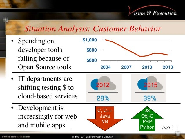 © 2003 - 2014 Copyright Vision & Execution • Spending on developer tools falling because of Open Source tools • IT departm...