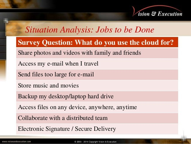 © 2003 - 2014 Copyright Vision & Execution Situation Analysis: Jobs to be Done Survey Question: What do you use the cloud ...