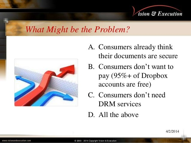 © 2003 - 2014 Copyright Vision & Execution What Might be the Problem? A. Consumers already think their documents are secur...