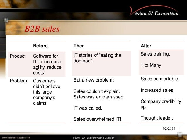 © 2003 - 2014 Copyright Vision & Execution B2B sales 4/2/2014 Before Product Software for IT to increase agility, reduce c...