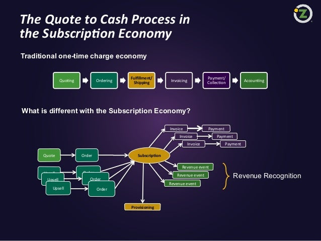 scaling sales billing operations in the subscription economy accel
