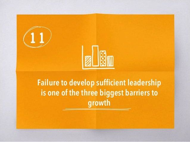 11 Failure to develop sufficient leadership is one of the three biggest barriers to growth