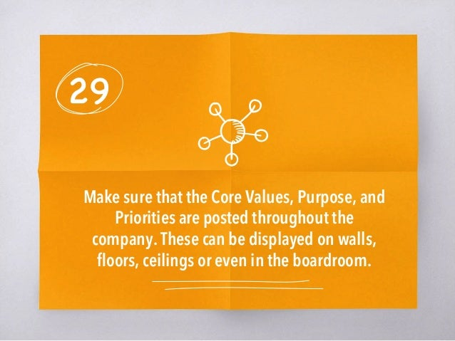 29 Make sure that the Core Values, Purpose, and Priorities are posted throughout the company. These can be displayed on wa...