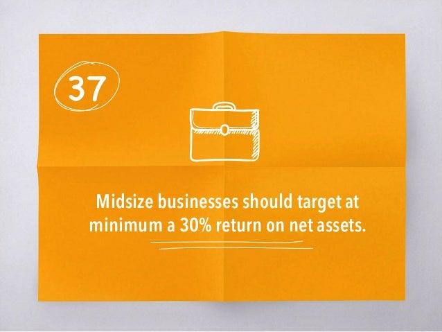 37 Midsize businesses should target at minimum a 30% return on net assets.