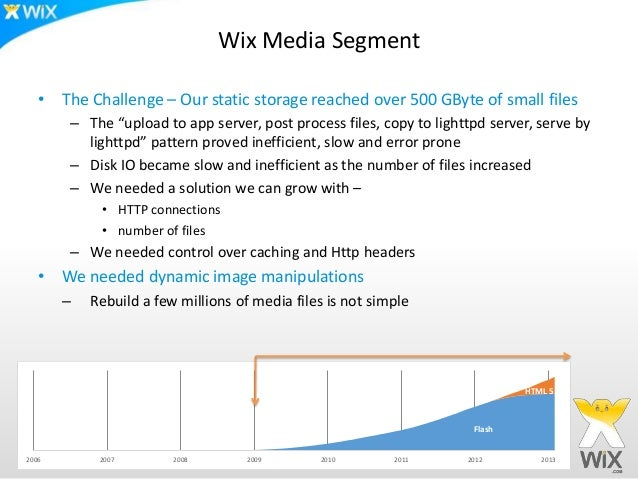 """Wix Media Segment   • The Challenge – Our static storage reached over 500 GByte of small files       – The """"upload to app ..."""