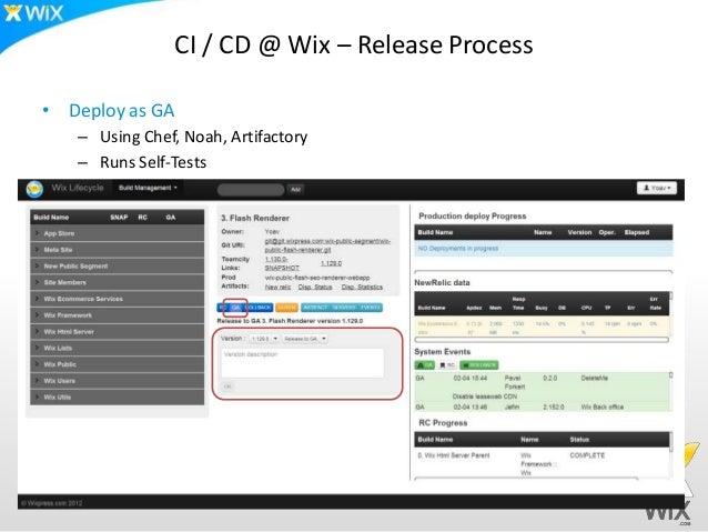CI / CD @ Wix – Release Process• Deploy as GA   – Using Chef, Noah, Artifactory   – Runs Self-Tests