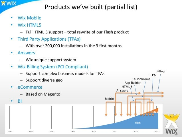 Products we've built (partial list)   • Wix Mobile   • Wix HTML5       – Full HTML 5 support – total rewrite of our Flash ...