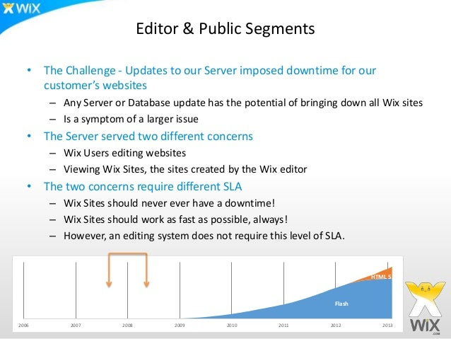 Editor & Public Segments   • The Challenge - Updates to our Server imposed downtime for our     customer's websites       ...