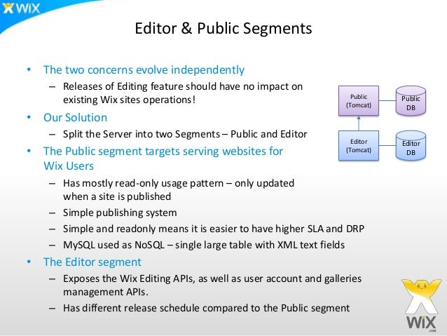 Editor & Public Segments• The two concerns evolve independently    – Releases of Editing feature should have no impact on ...