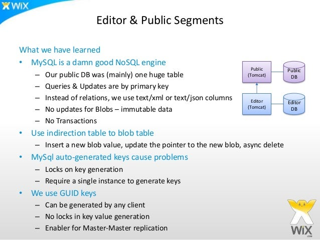 Editor & Public SegmentsWhat we have learned• MySQL is a damn good NoSQL engine                                           ...